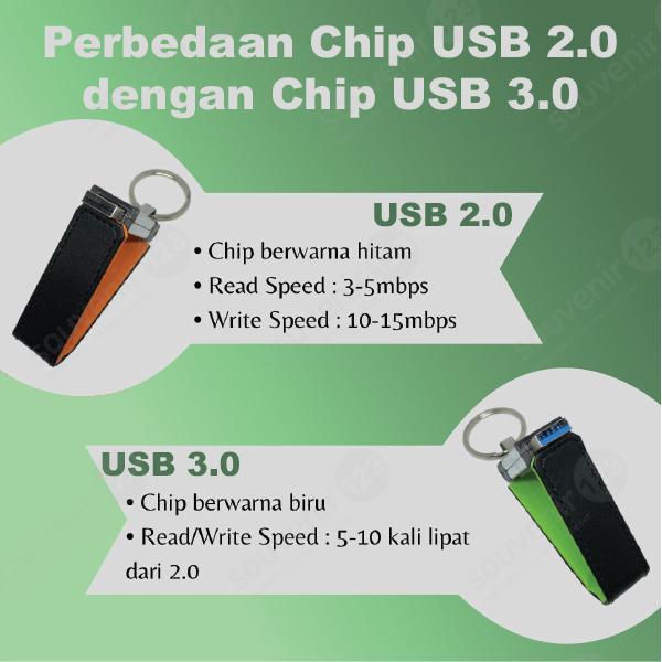 USB Swivel FDPL11 (tersedia USB 2.0 dan USB 3.0)